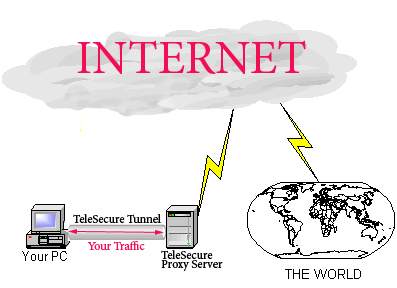 welcome to number one choice in internet  welcome to number one choice in internet security and privacy